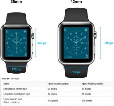 Watch UI size