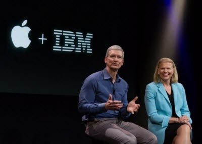AAPL and IBM