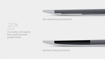 New MB Battery
