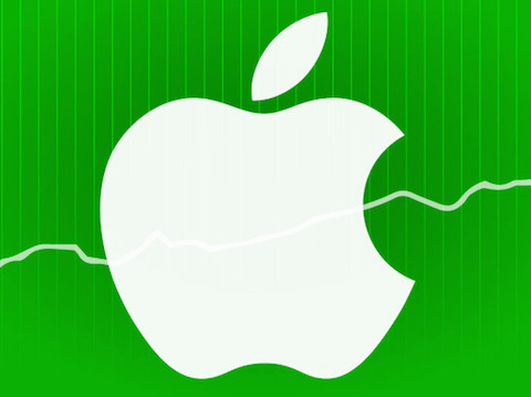 apple-earnings-green