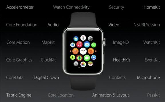 WatchOS 2 API