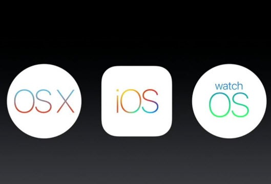iOS and OS X and watchOS