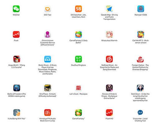 חלק מהאפליקציות הנגועות.
