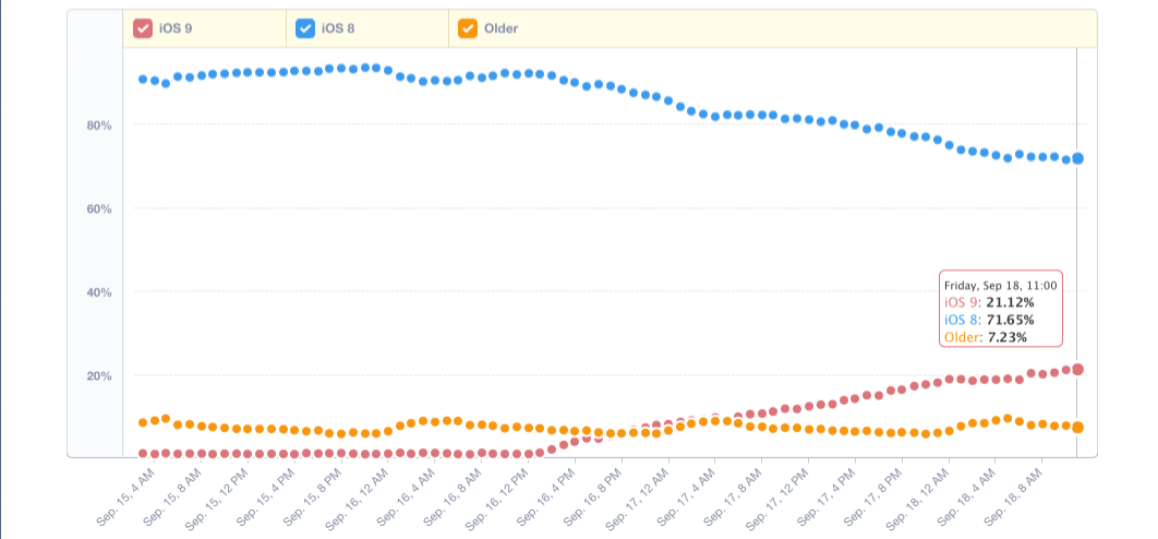 mixpanel-trends-mixpanel-mobile-analytics