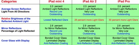ipadlineupreflectance