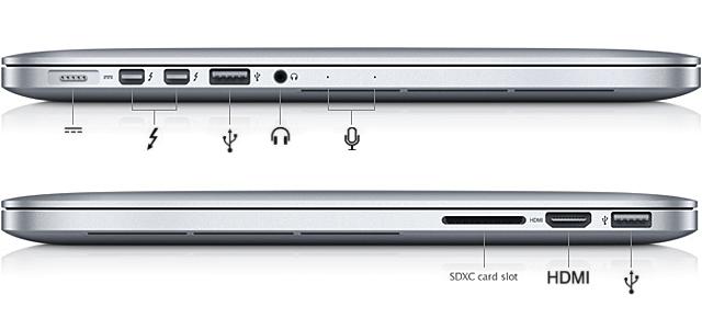 notebook_ports_mul