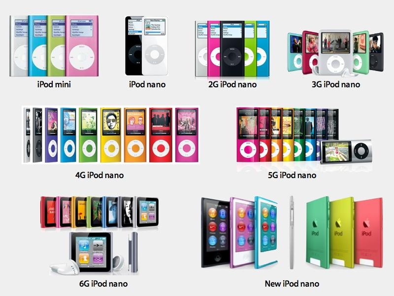 iPod mini_nano